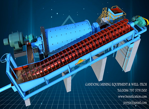 Ball Mill, Spiral Classifier