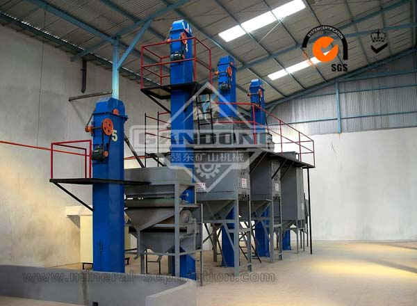Wolframite, zircon, rutile, ilmenite, monazite, garnet production line